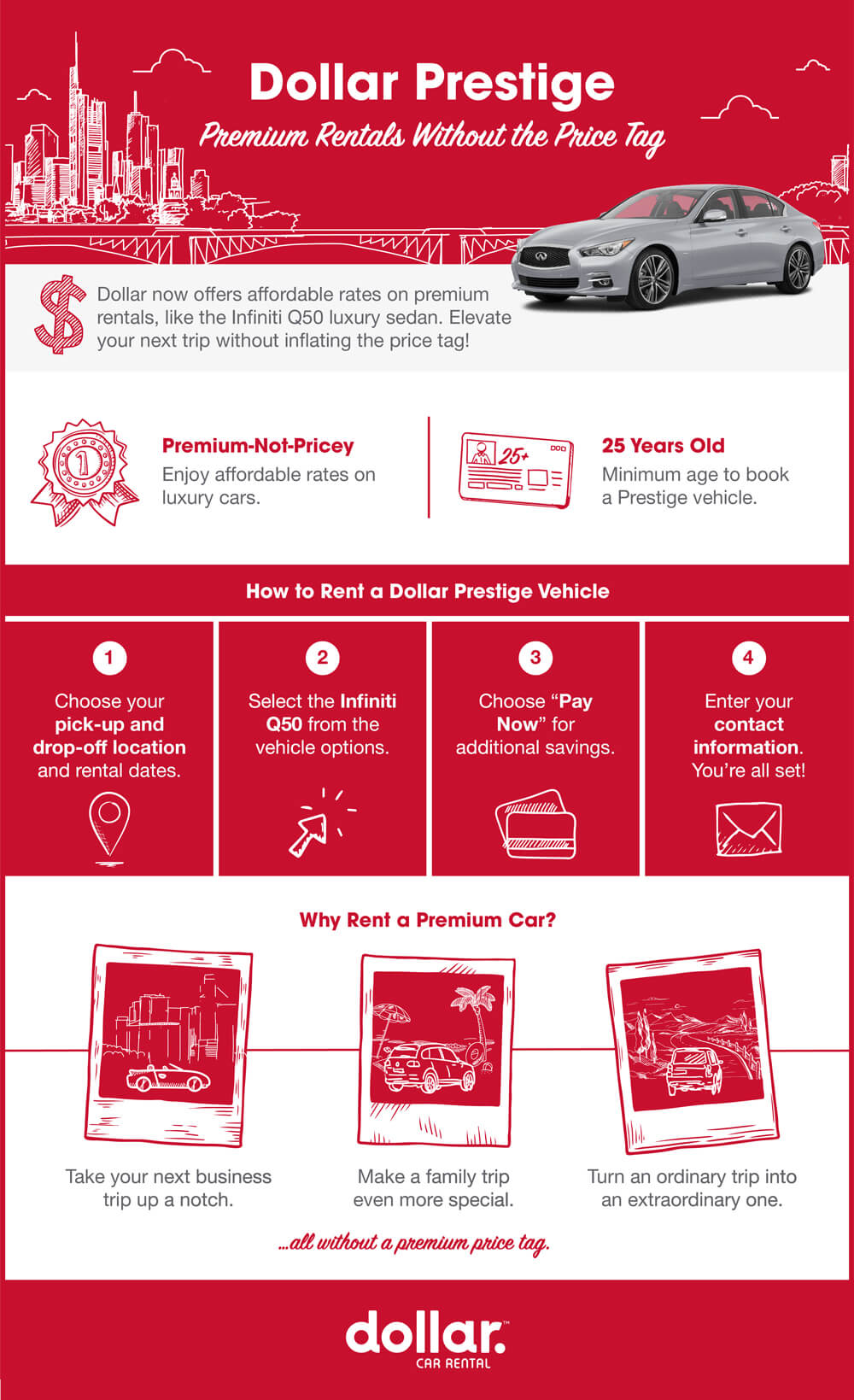 Introducing Dollar Prestige: How to Rent a Premium-Not-Pricey Car